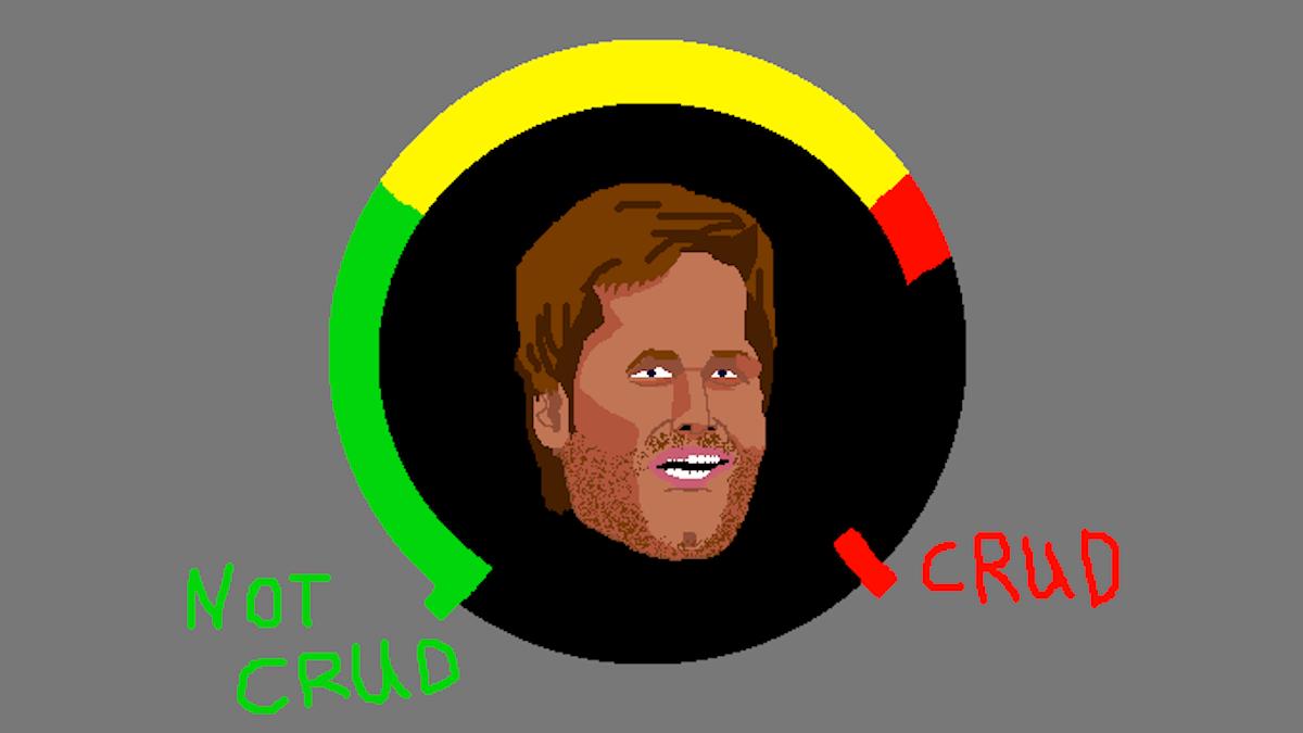 Crud Meter