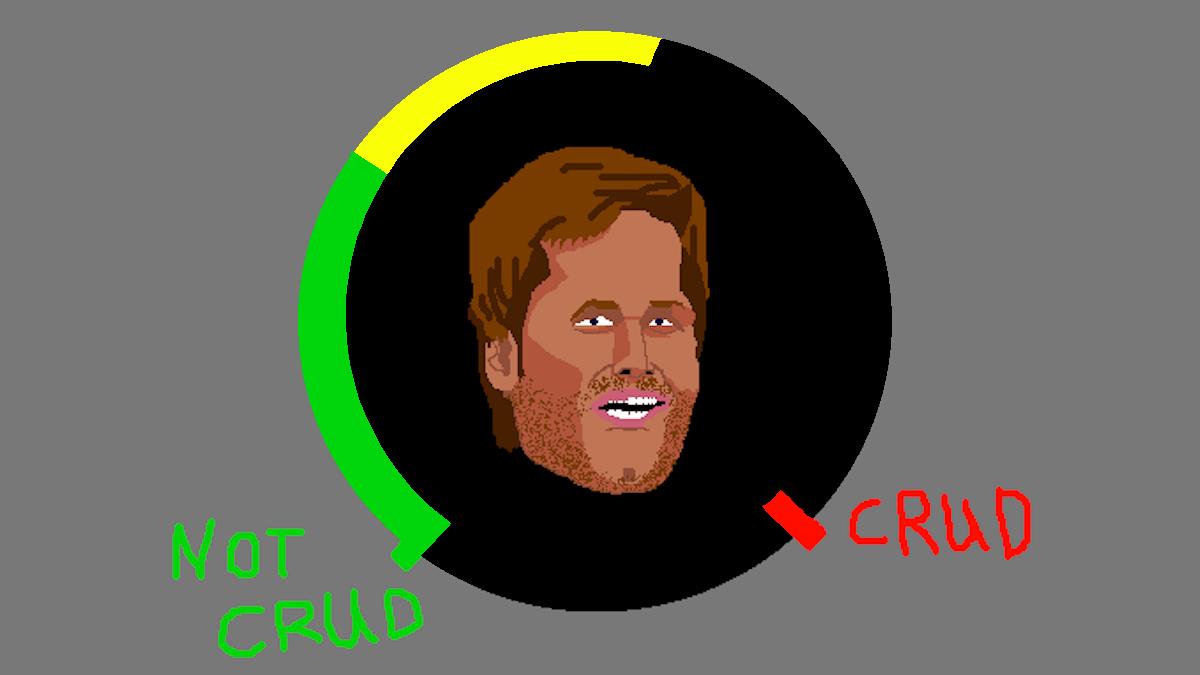 Tom Brady CrudWatch meter