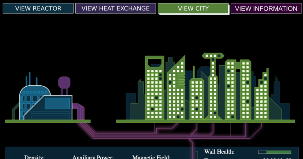 A little graphic shows my tokamak powering a little city, which is very satisfying.